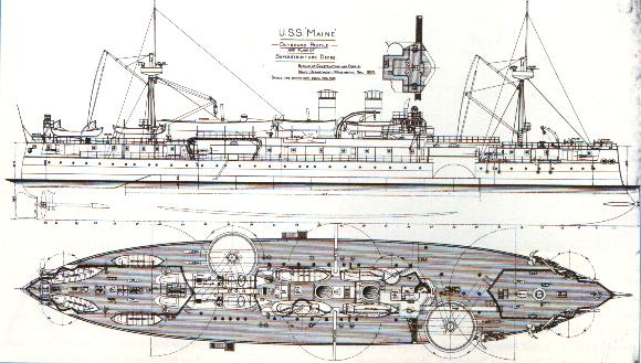 Plan and profile of the battleship MAINE
