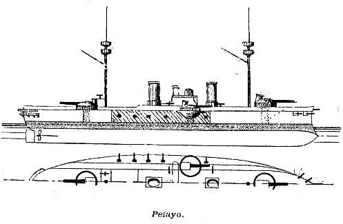 Plan and Profile of the Pelayo