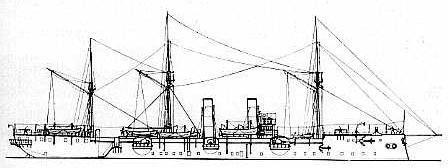 Profile of the Spanish Cruiser Alfonso XII